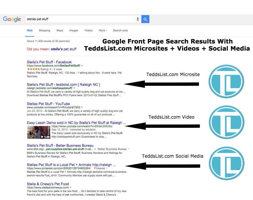 Stellas Pet Stuff Google Search Results
