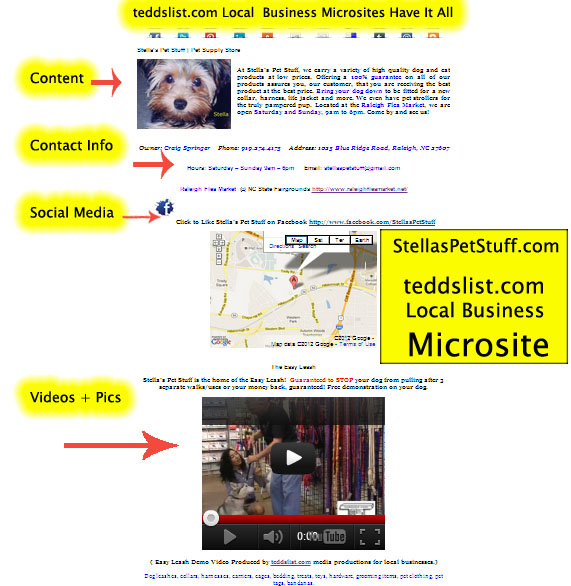how to create a microsite
